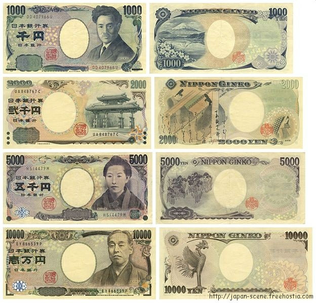 currency japan